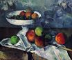 Still Life with Fruit Dish 1879-1880