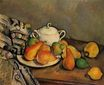 Sugarbowl pears and tablecloth 1894