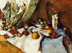 Still Life with Apples 1895-1898