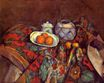 Still life with oranges 1900
