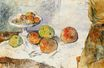 Paul Gauguin - Still life with fruit plate 1880